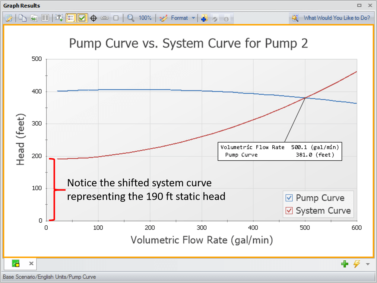 Know Your Pump And System Curves Part 1 Aft Product Tips Diagram Of A Typical Hydraulic The Dynamics Figure 5 Fathom Generated Vs Curve For In 3