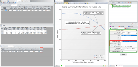 Figure 11 - Pump vs. System curve with neglecting control valve.  Curves do not intersect at operating flow rates.  Difference in pump curve and system curve at operating flow rate is equal to head loss across control valve.