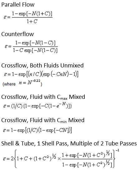Figure 2: Effectiveness Equations for Different Heat Exchanger Configurations