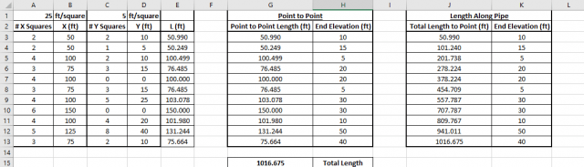 Table 2 - Intermediate pipe length segments defined.  Options to copy and paste Intermediate Elevation data for