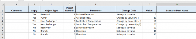 Figure 4. Excel Change Data Spreadsheet