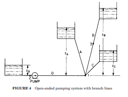 Multi-Branched pumping system, Figure 4 in section 8.2 from the