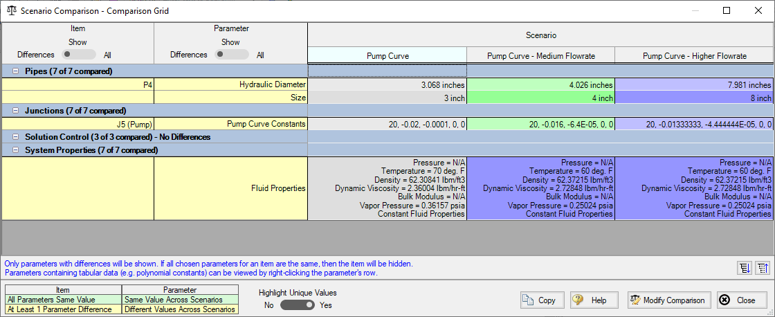 View of the Scenario Comparison - Comparison Grid where users can see the relevant data across the scenarios being compared.