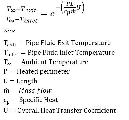 Equation 1: Convective Heat Transfer Equation