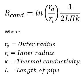 Equation 6: Thermal Resistance for Conduction