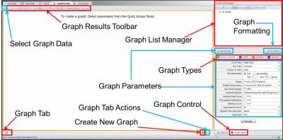 Figure 3 - The new Graph Results window containing Graph Tabs, Graph List Manager and Graph Parameters on the Graph Control tab of Quick Access Panel, and many more!