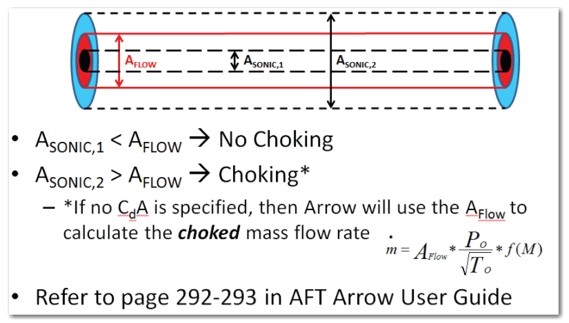 Choking tutorial in AFT Software - AFT Product Tips
