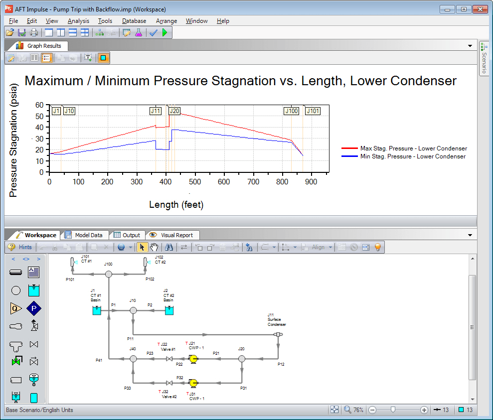 Overlaying the Junction Labels on a Profile Plot